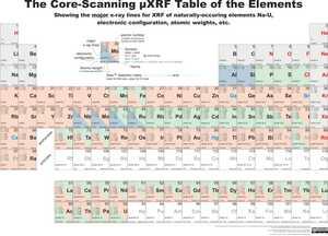 periodic-table_website